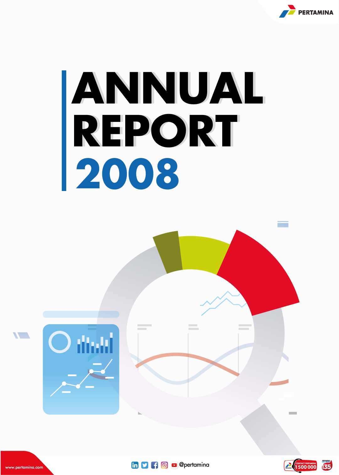 Annual Report Pertamina 2008