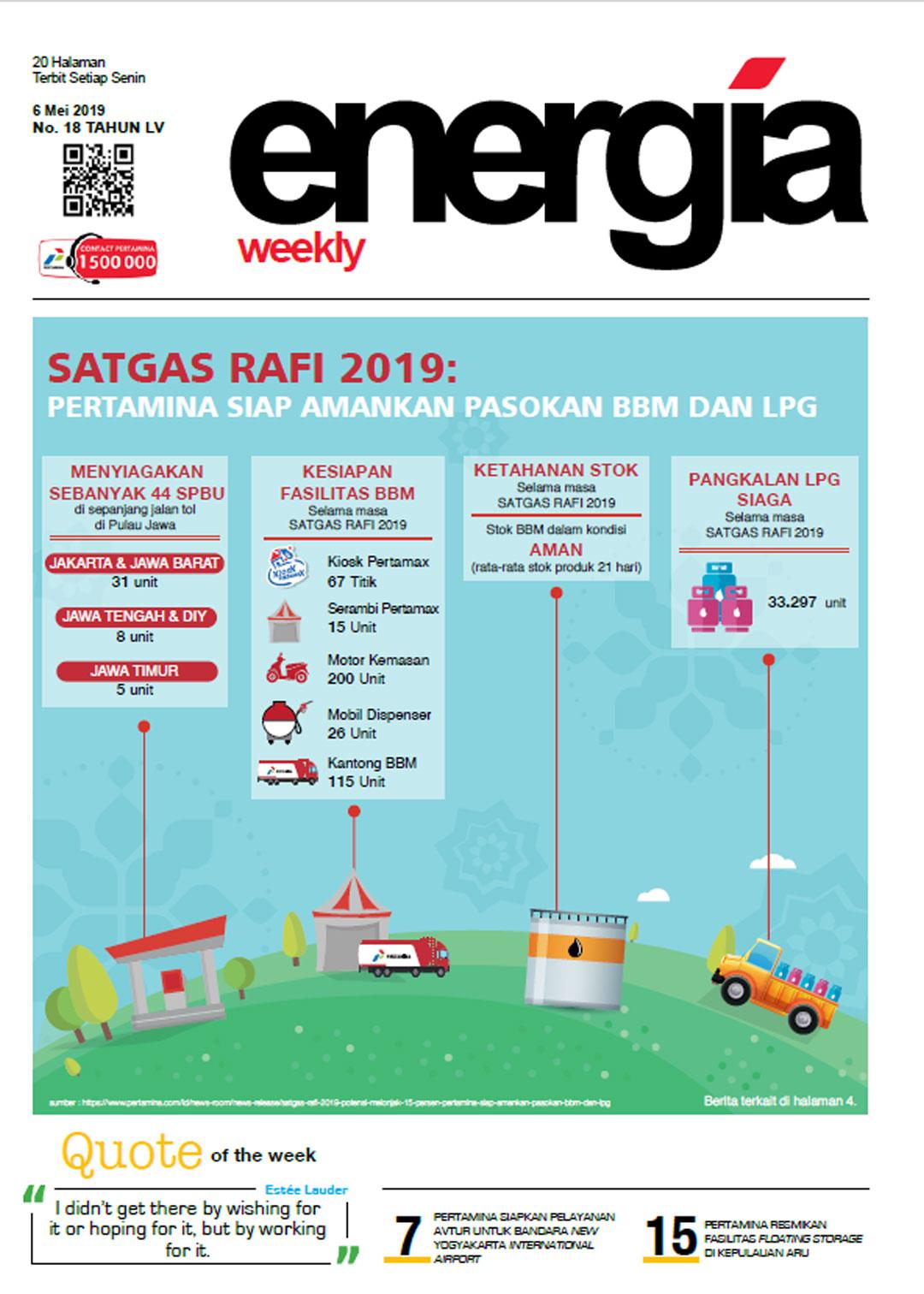 Energia Weekly 1st Week of May 2019