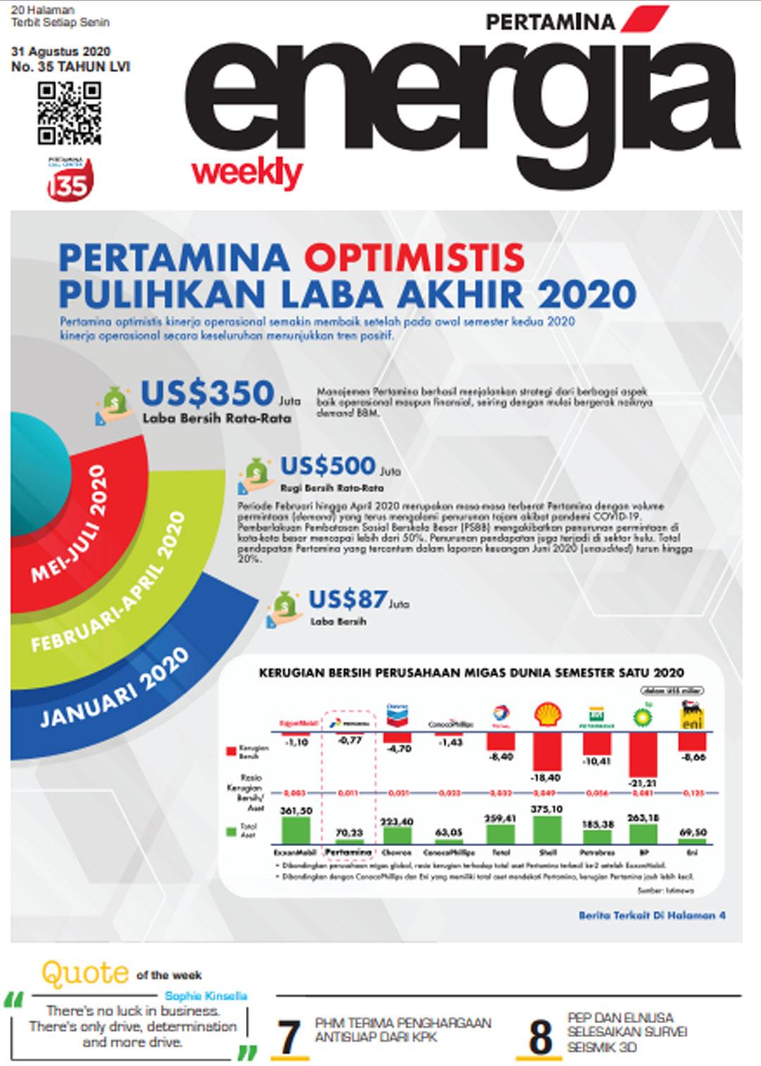 Energia Weekly 5th Week of August 2020