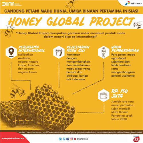 https://www.pertamina.com/id/news-room/news-release/gandeng-petani-madu-dunia-umkm-binaan-pertamina-inisiasi-honey-global-project